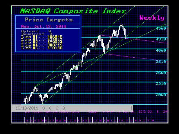 NASDAC-W 10-13-2014