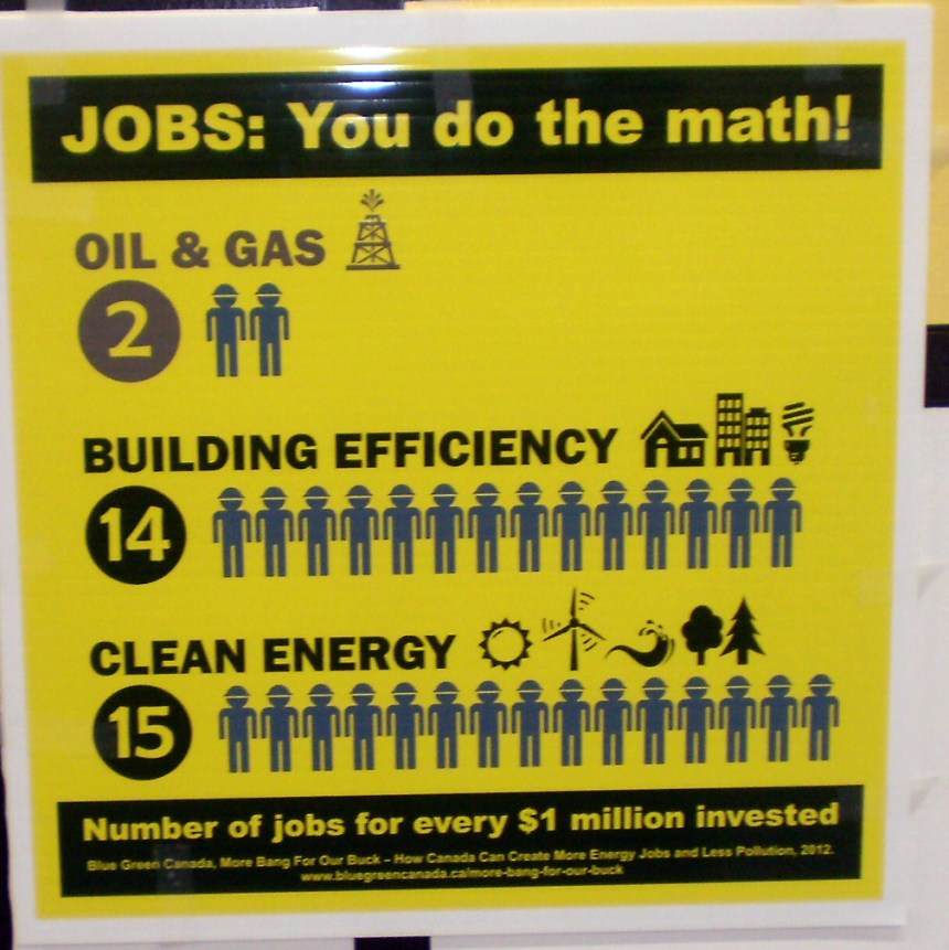 2 oil & gas jobs, 14 Building efficiency jobs, 15 clean energy jobs.