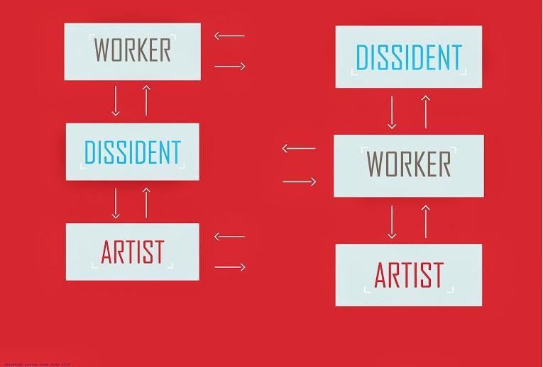 dissident-artist-worker_011
