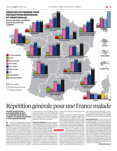 france elections 2
