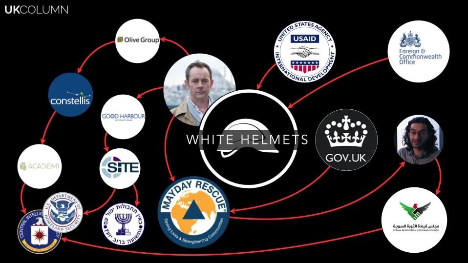 white-helmet-infographic-2