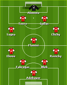 How Arsenal should start against Manchester United