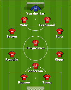 How Manchester United should start against Arsenal