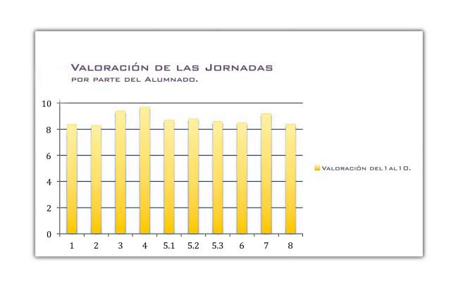 Microsoft Word - lista jornadas 2013.docx..docx
