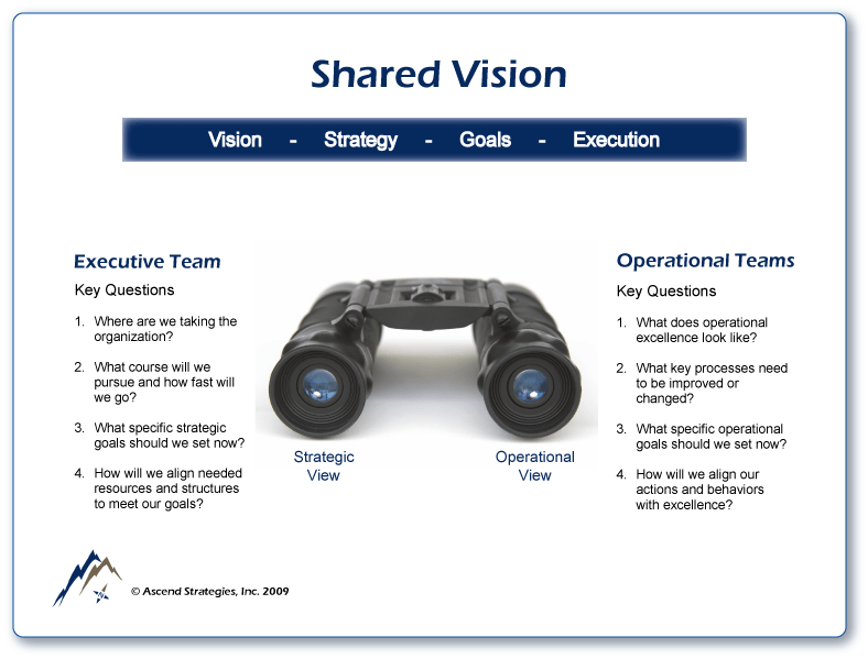 Shared-Vision
