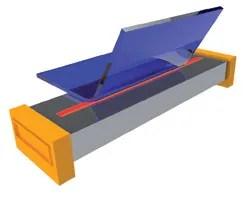 Fabrication Methods Asia Poly Advanced Cast Acrylic