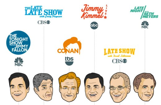 TV-lateshows-US-prez