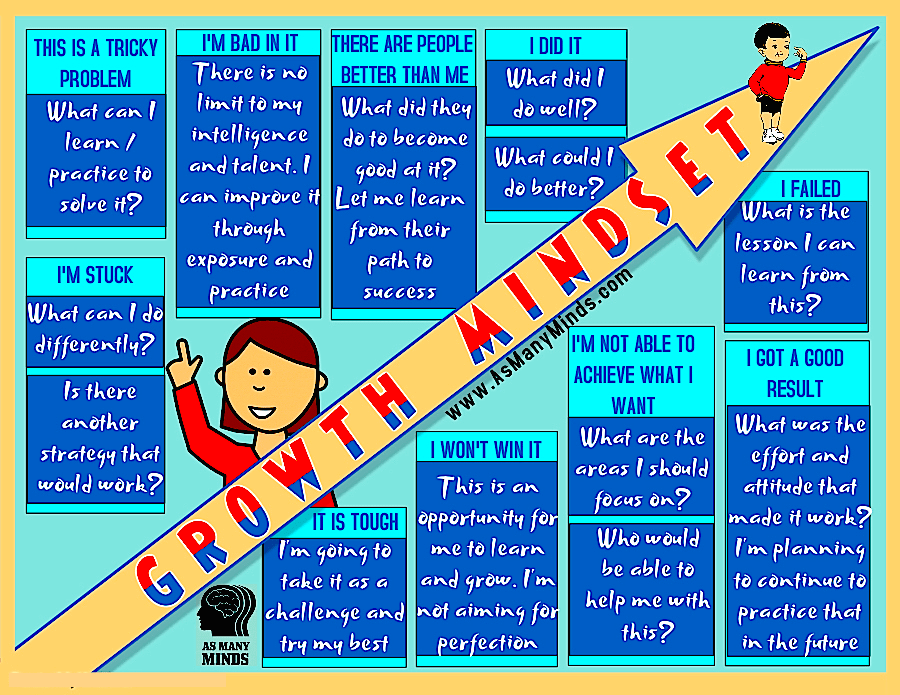 Growth mindset Singapore