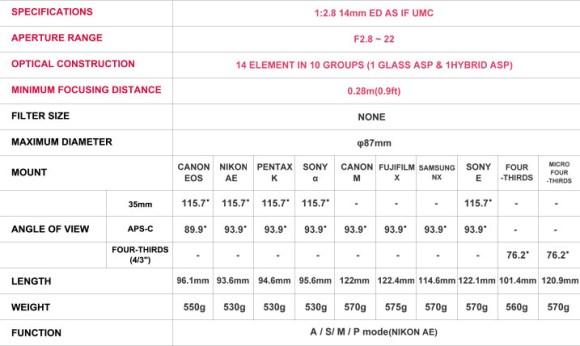 14mm F2.8 IF ED UMC-spec