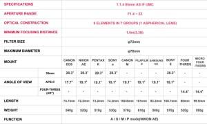 85mm F1.4 IF AS UMC-spec