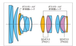 AT-X 24-70 F2.8 PRO FX-lens