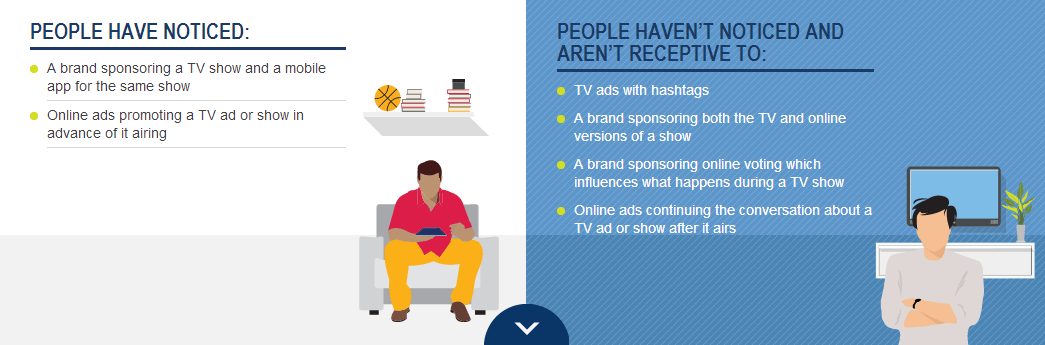 ads-arent-receptive
