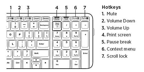 LOGITECH Wireless MK220 a Keyboard+Mouse Logitech MK220 Wireless