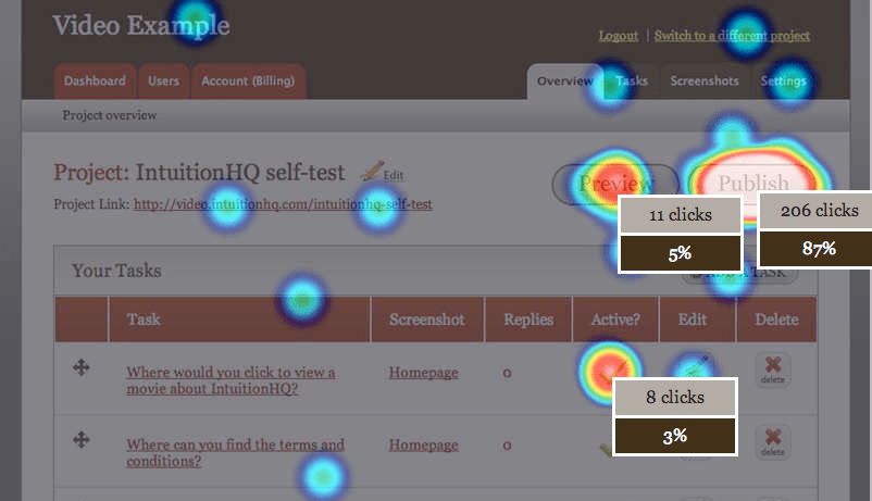 An example of what a heatmap screen looks like - some very random clicks too.