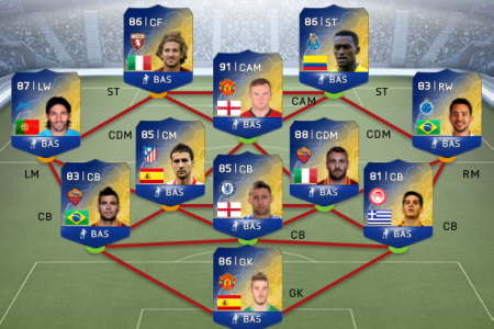fifa ultimate team gold