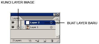 Gambar 15.4. Kunci layer image dan buat layer baru