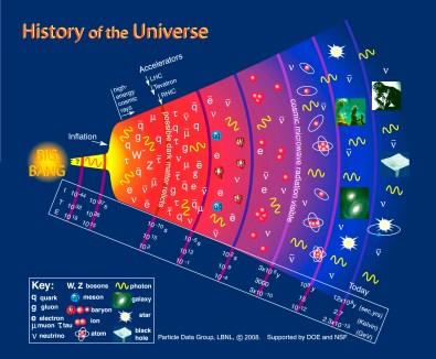 history-universe-08
