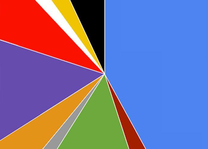 How does Colour affect our lives? Conclusion.