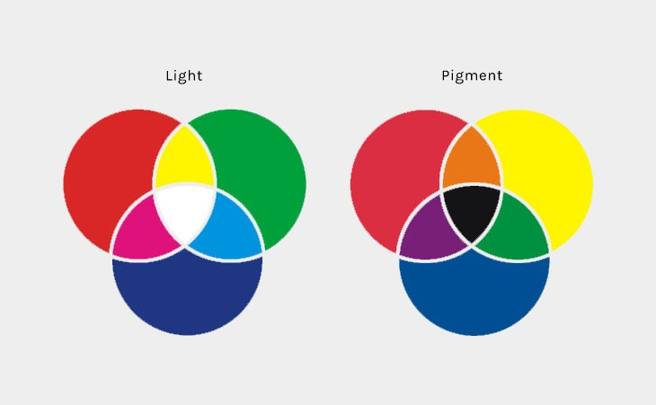 light-and-pigment