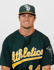 A's Farmhand Of The Day: Midland RockHounds Outfielder Jaycob Brugman (2 for 4 / Home Run / Double / 3 RBIs)