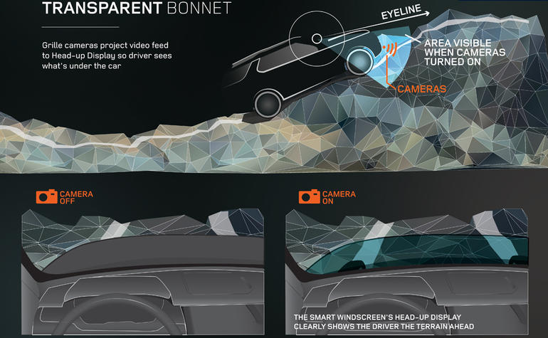 land-rover-transparent-bonnet-concept-2