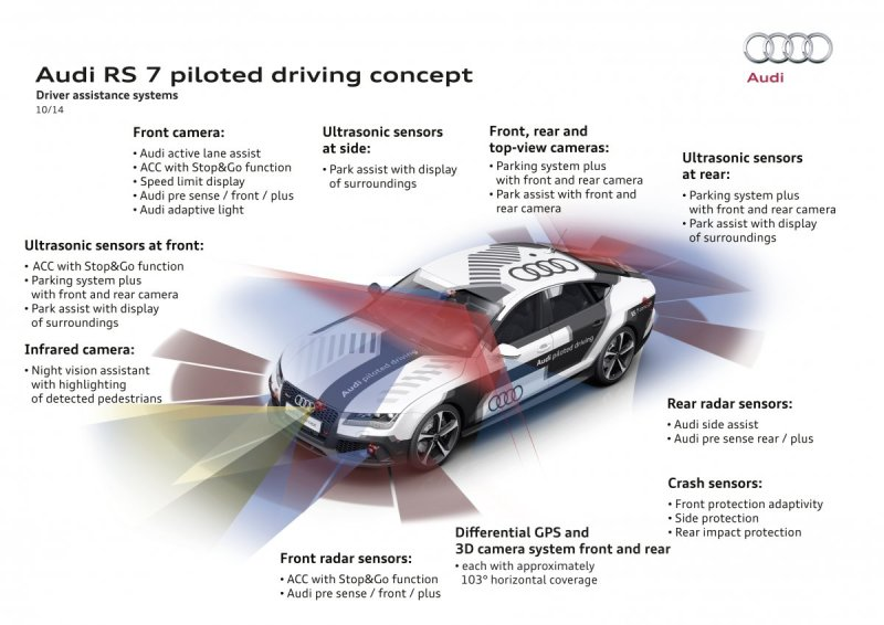 audi-has-installed-a-host-of-autonomous-driving-tech-collectively-called-piloted-driving