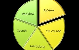 Sharepoint Navigation Options