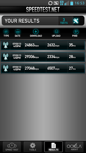Optimus F5 Speedtest
