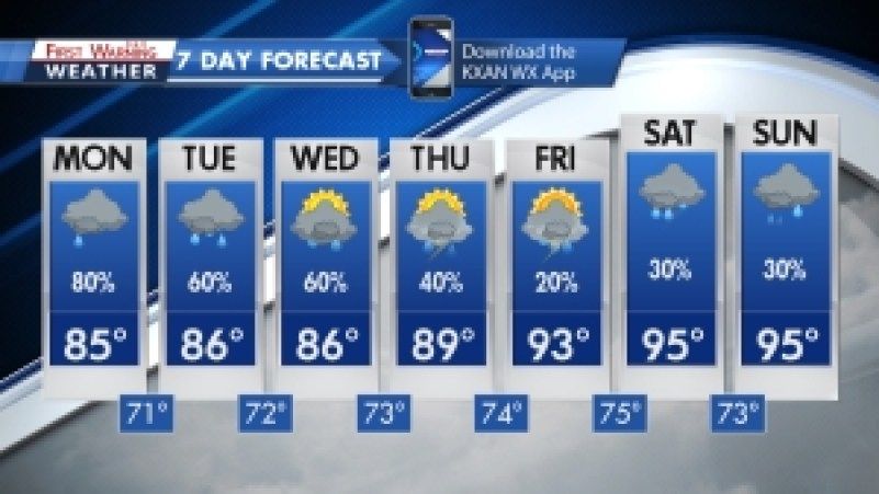 7_day_forecast_300_8_15