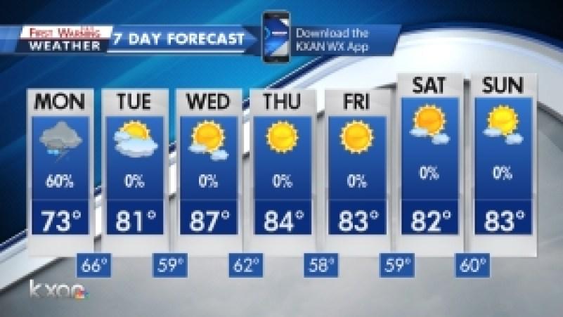 7_day_forecast_300_9_26