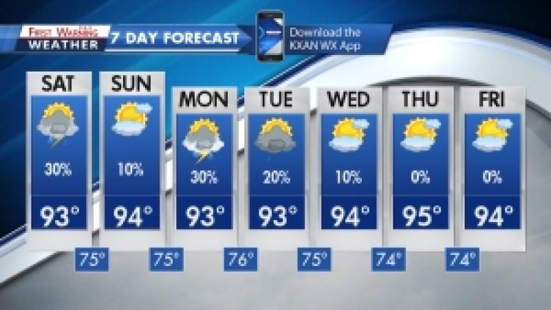 7_day_forecast_300_9_3