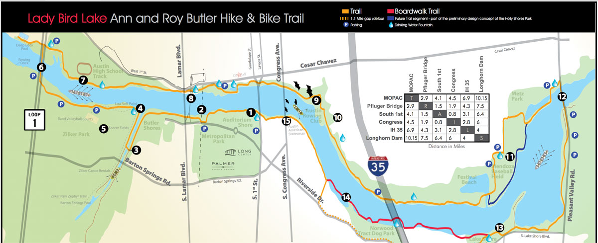 Ann And Roy Butler Hike And Bike Trail Things To Do Austin