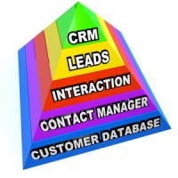 Customer Relationship Management for the Indie Author
