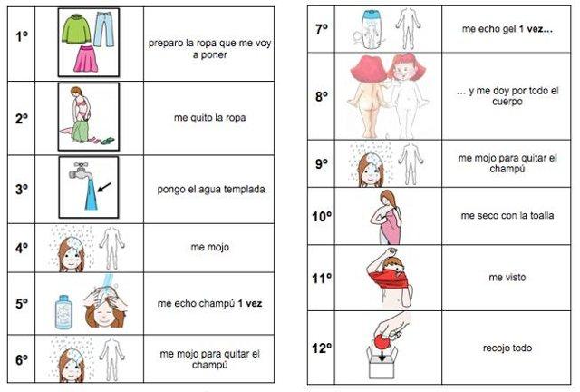 Exemplo de apoio para dar instruções eficazes ou seqüência de pictogramas MaríaAutor xixi Sergio Palao Hometown: ARASAAC Licenciamento (http://catedu.es/arasaac/): CC (BY-NC-SA)