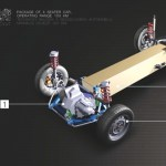 Designers imagine city electric car for Czech automaker in Skoda ONE 10