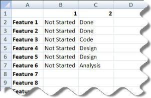 metrics-week-2