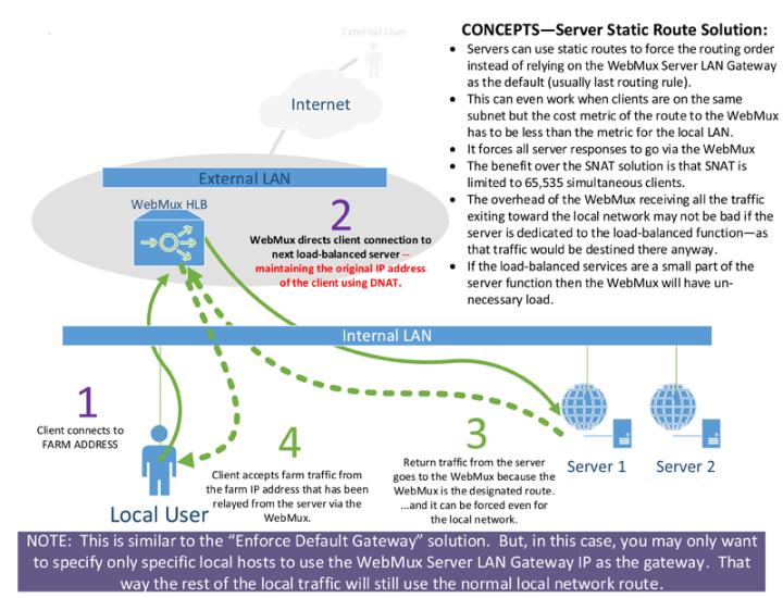webmux server static route