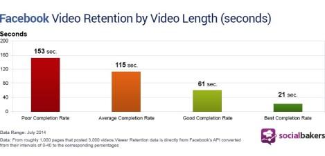 facebook-video-length-seconds