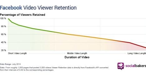 facebook-video-viewer-retention