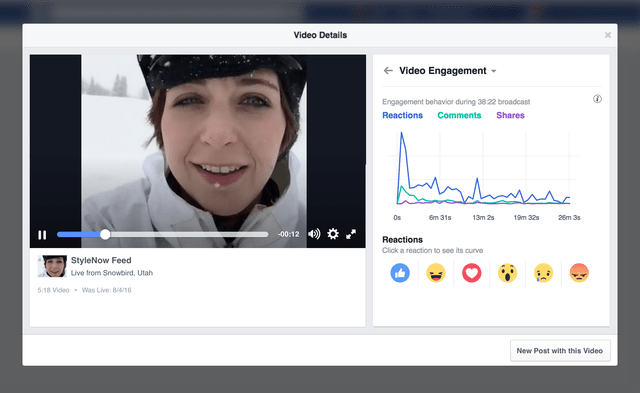 Facebook video audience engagement