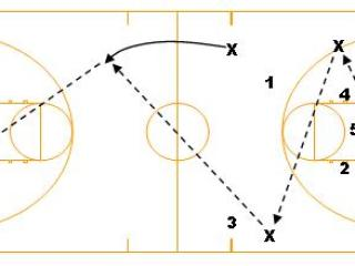 how to break a basketball press