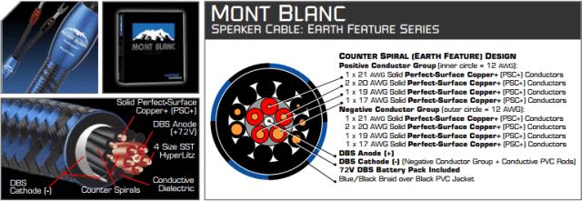 audioquest montblanc
