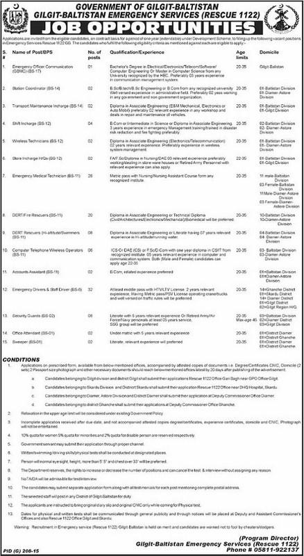 Gilgit Baltistan 1122 Jobs