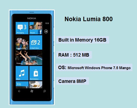 New Model of Nokia Lumia 800