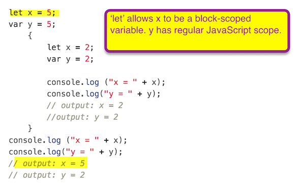 block_scope