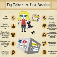Ethical Style at Fast Fashion Prices