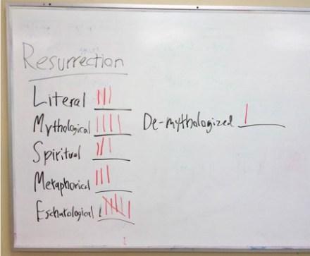 resurrection-whiteboard