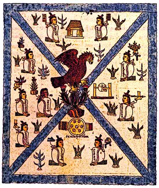 Page from the Ancient Aztec Codex Mendoza