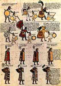 Aztec-Daily-Life-Warfare