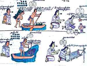Aztec-Parents-Teaching-Children-Various-Skills
